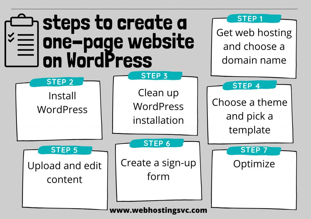Steps to create a single page website