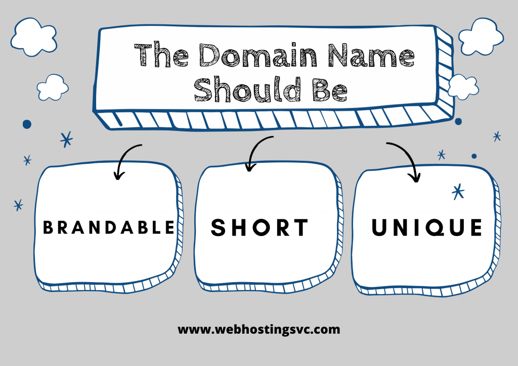 domain name of single page website